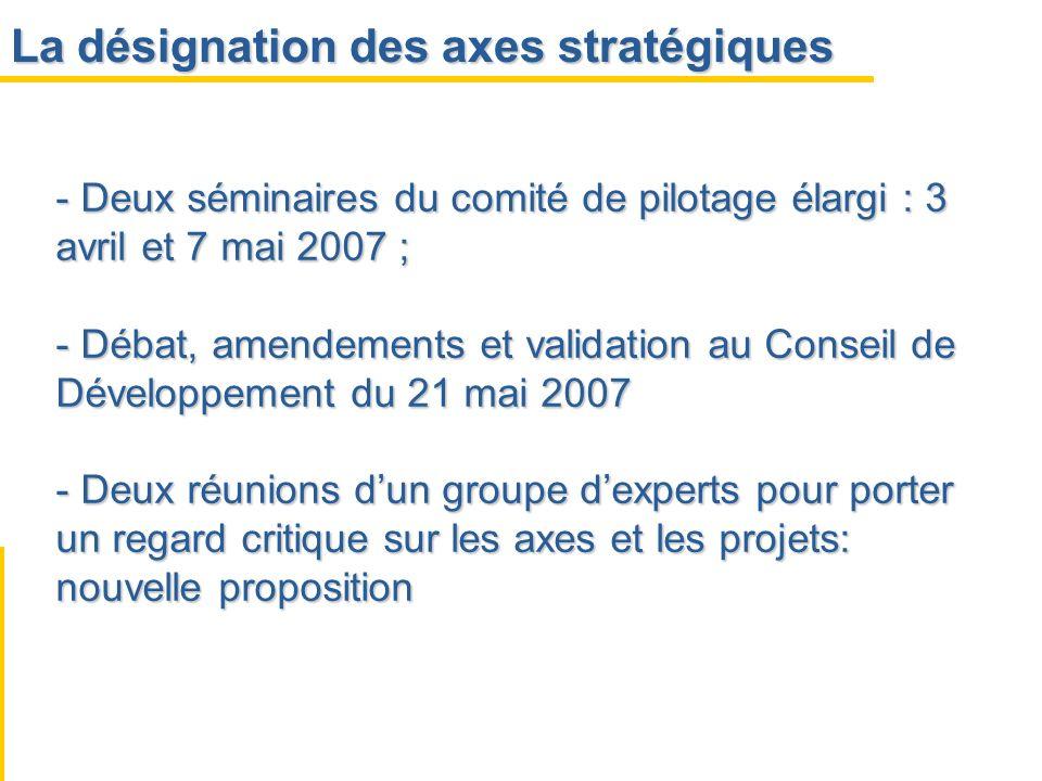 La désignation des axes stratégiques
