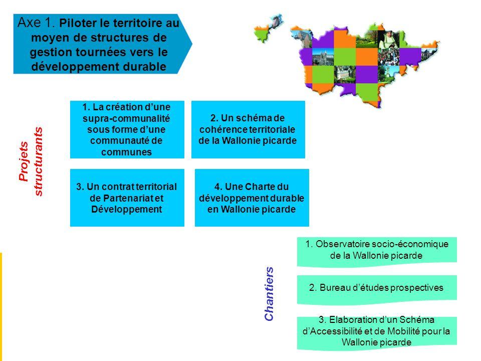 Axe 1. Piloter le territoire au moyen de structures de gestion tournées vers le développement durable