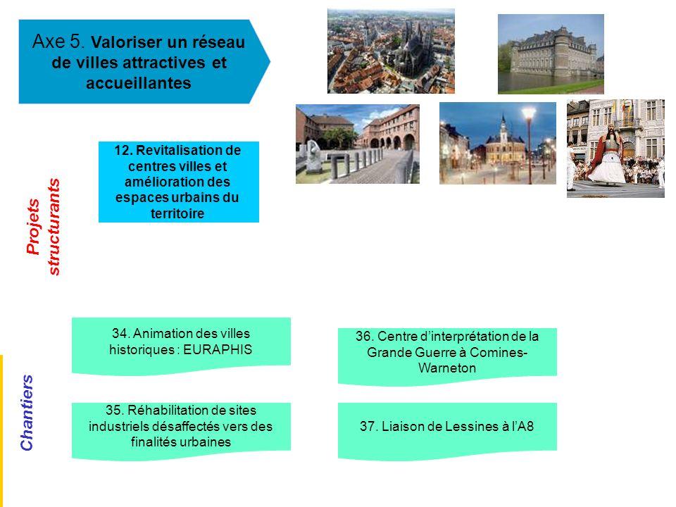 Axe 5. Valoriser un réseau de villes attractives et accueillantes