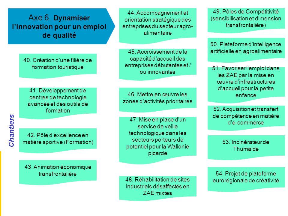 Axe 6. Dynamiser l'innovation pour un emploi de qualité