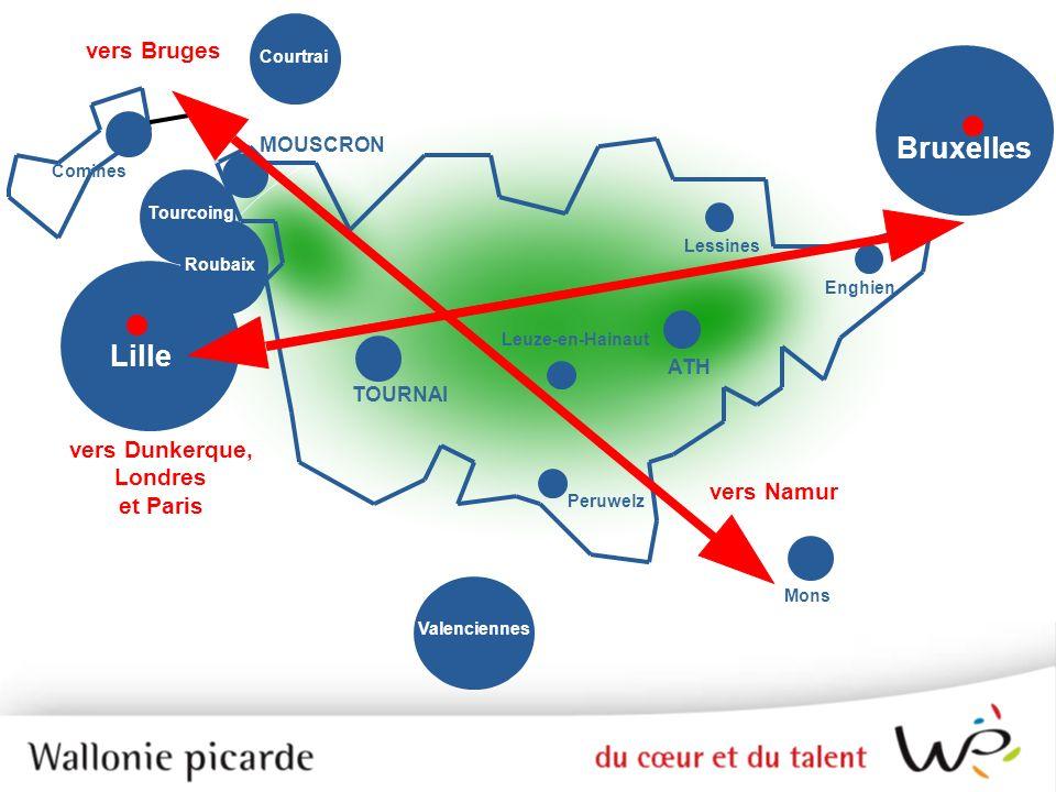 Bruxelles Lille vers Bruges vers Dunkerque, Londres et Paris