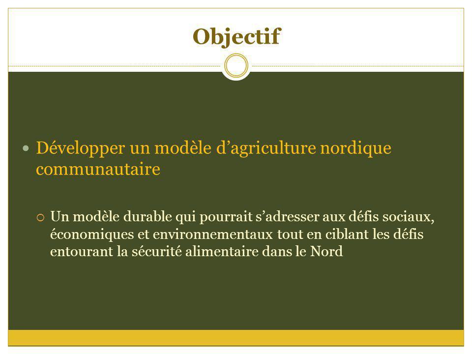 Objectif Développer un modèle d'agriculture nordique communautaire