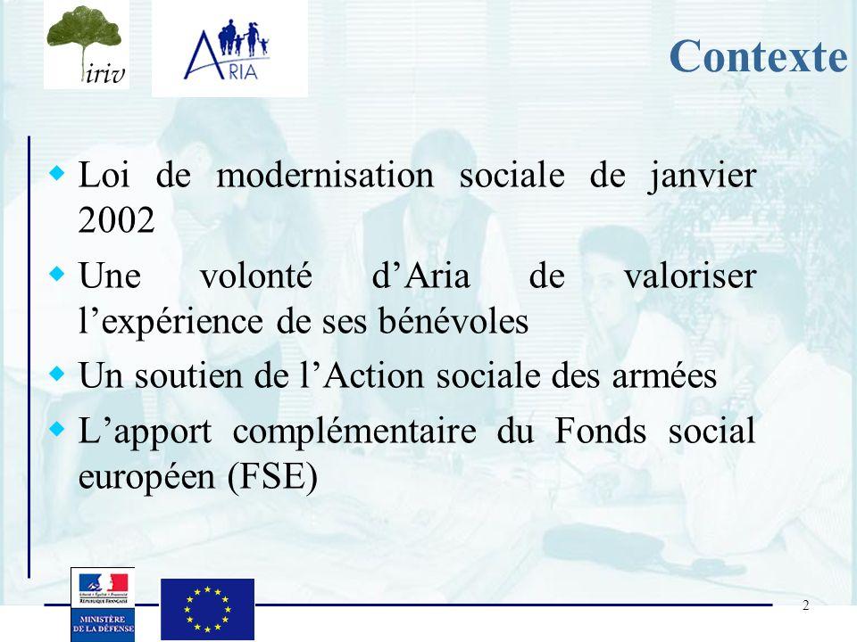 Contexte Loi de modernisation sociale de janvier 2002