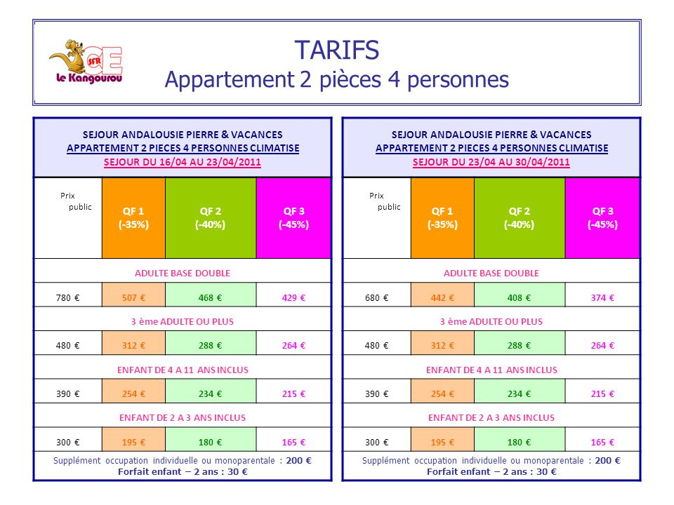 TARIFS Appartement 2 pièces 4 personnes