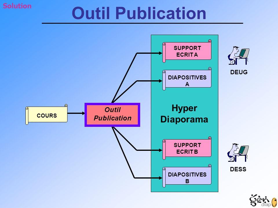 Outil Publication Hyper Diaporama Solution Outil Publication DEUG DESS