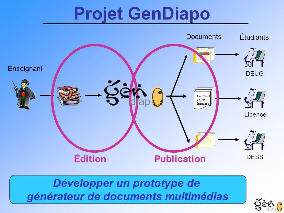 Développer un prototype de générateur de documents multimédias