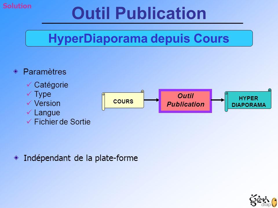 HyperDiaporama depuis Cours