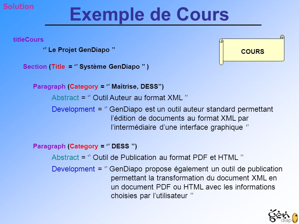 Exemple de Cours Solution Abstract = '' Outil Auteur au format XML ''