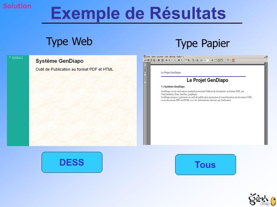 Exemple de Résultats Type Web Type Papier DESS Tous Solution