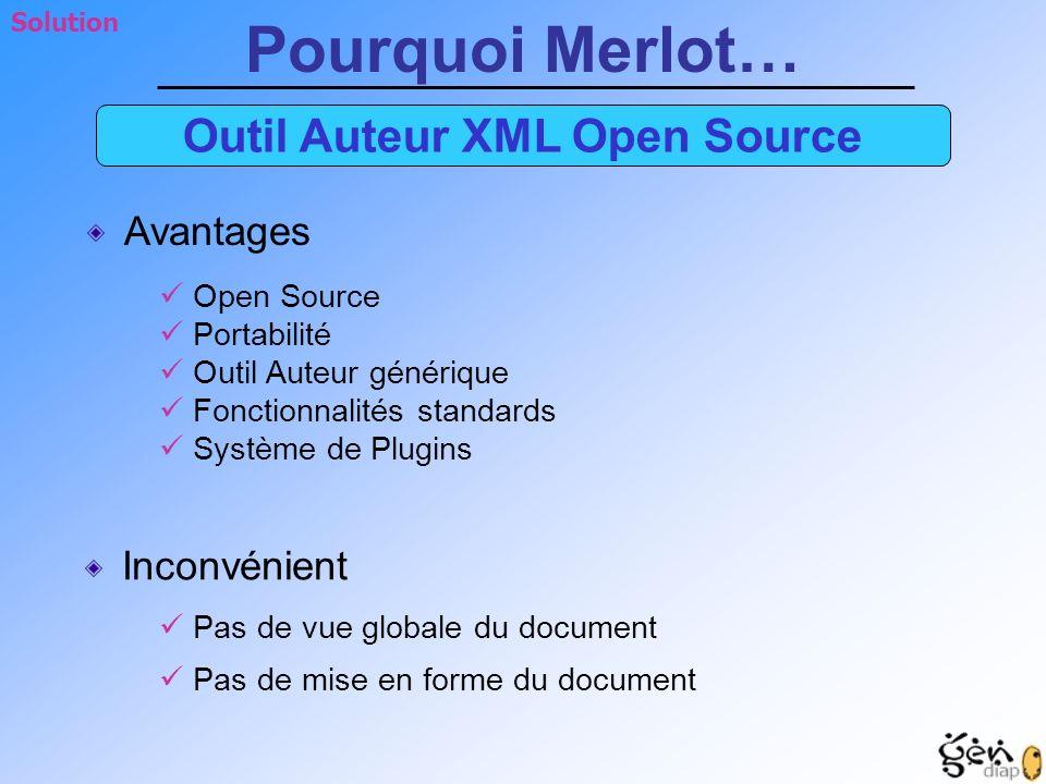 Outil Auteur XML Open Source