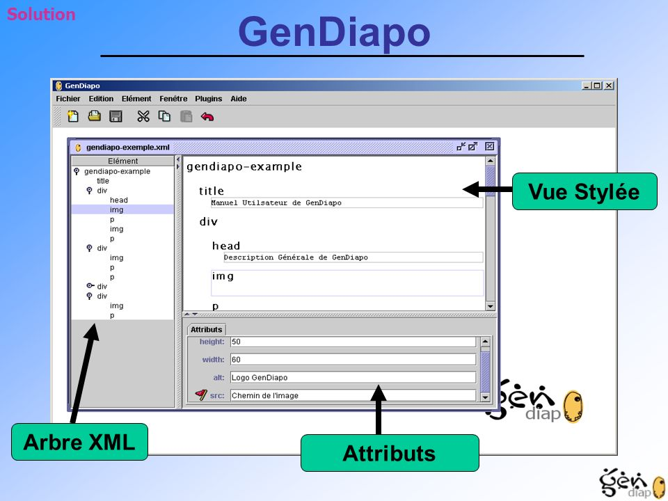 Solution GenDiapo Vue Stylée Arbre XML Attributs