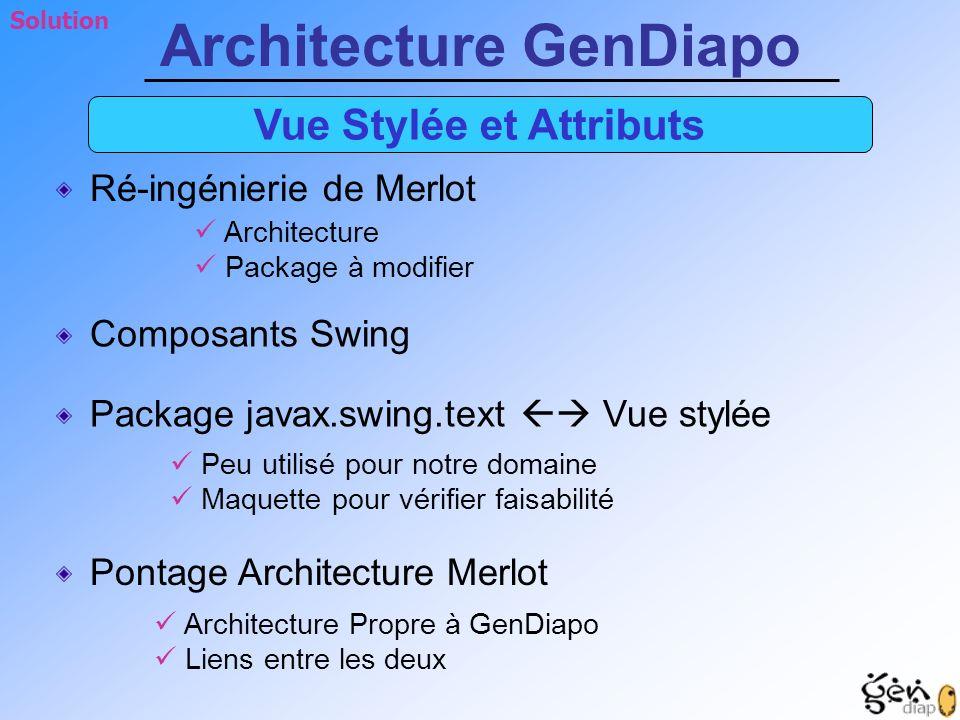 Architecture GenDiapo Vue Stylée et Attributs