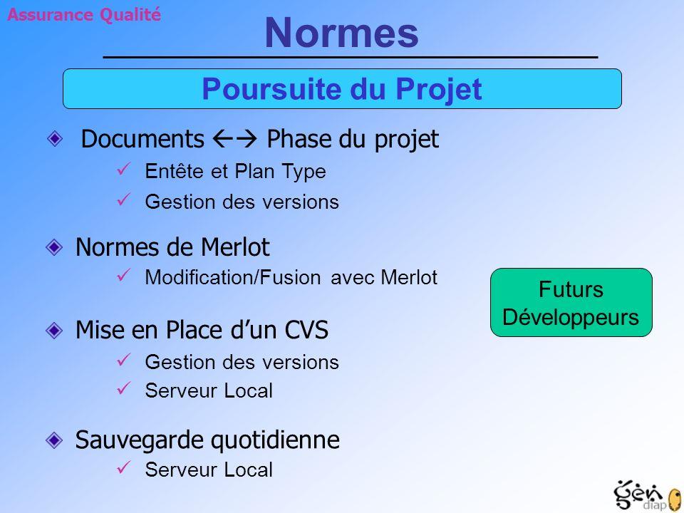 Normes Poursuite du Projet Documents  Phase du projet