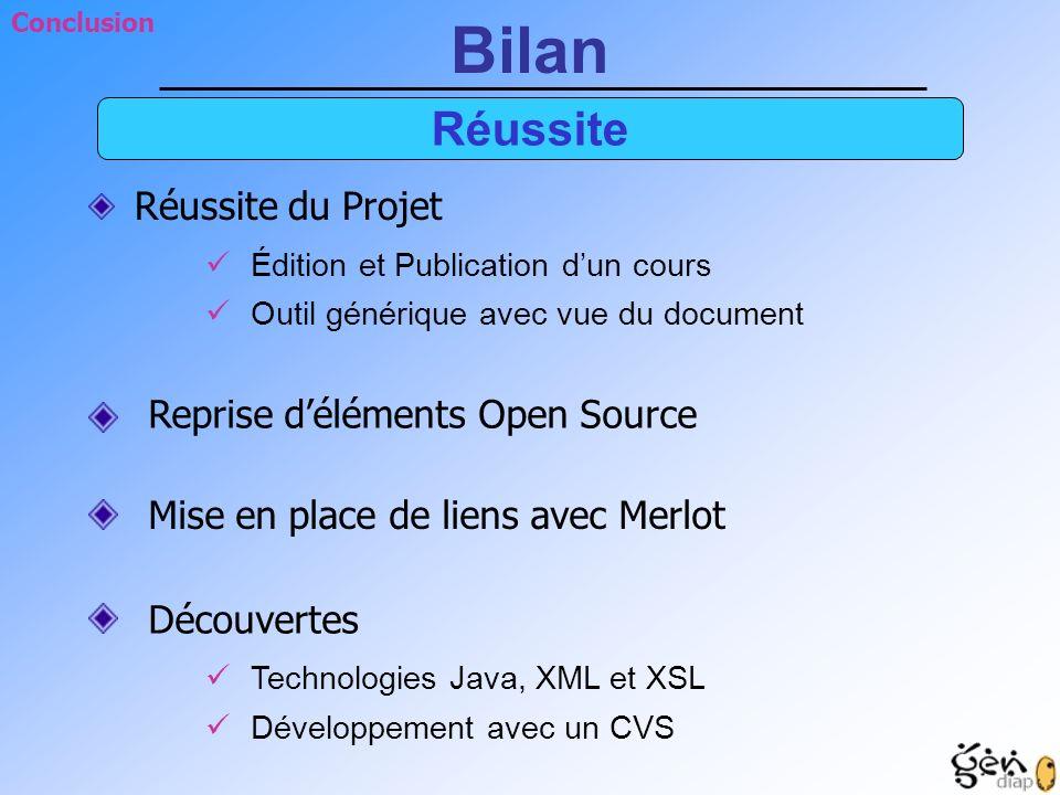 Bilan Réussite Réussite du Projet Reprise d'éléments Open Source