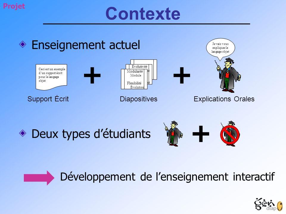 + + + Contexte Enseignement actuel Deux types d'étudiants