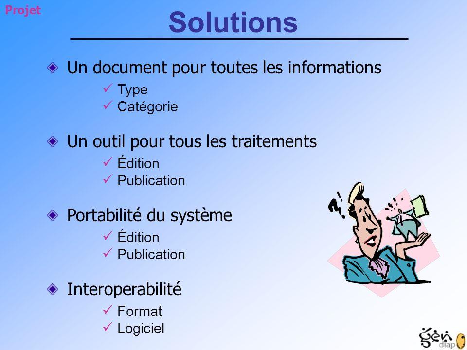 Solutions Un document pour toutes les informations