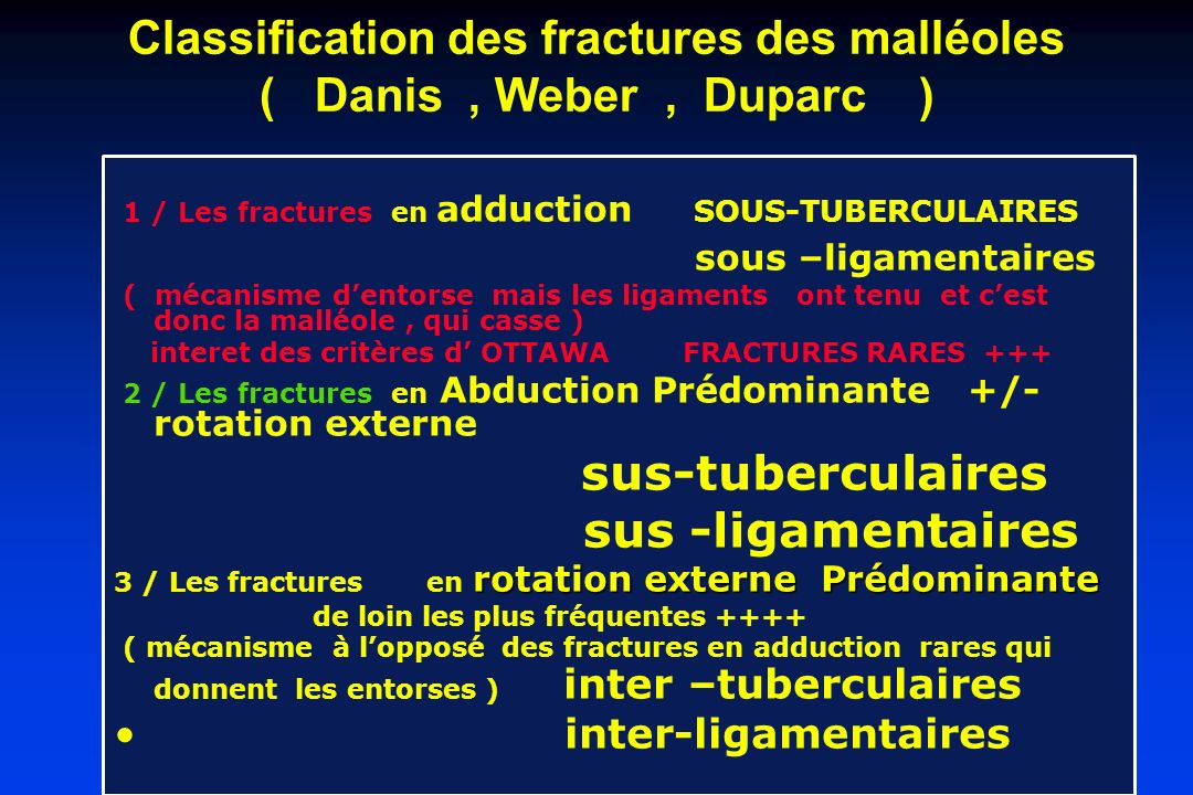 Classification des fractures des malléoles ( Danis , Weber , Duparc )