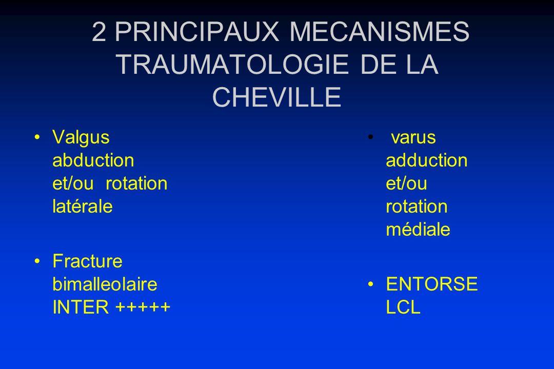 2 PRINCIPAUX MECANISMES TRAUMATOLOGIE DE LA CHEVILLE