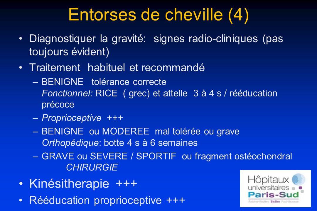 Entorses de cheville (4)