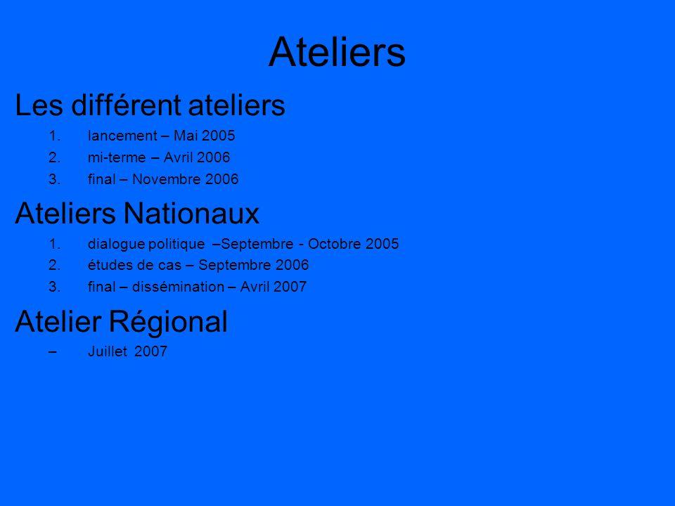 Ateliers Les différent ateliers Ateliers Nationaux Atelier Régional