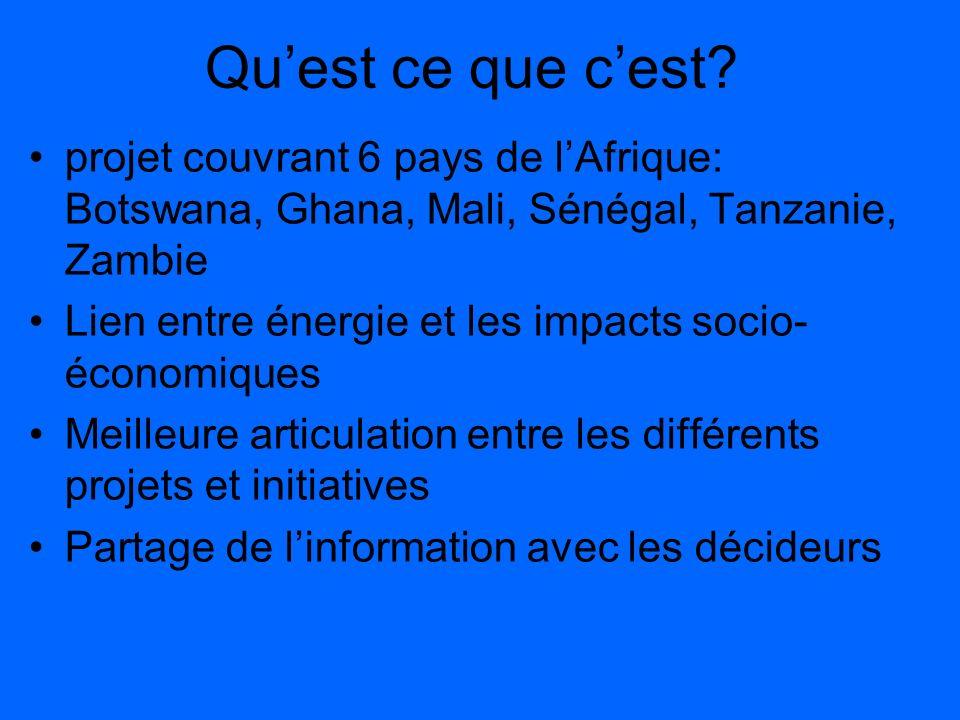 Qu'est ce que c'est projet couvrant 6 pays de l'Afrique: Botswana, Ghana, Mali, Sénégal, Tanzanie, Zambie.