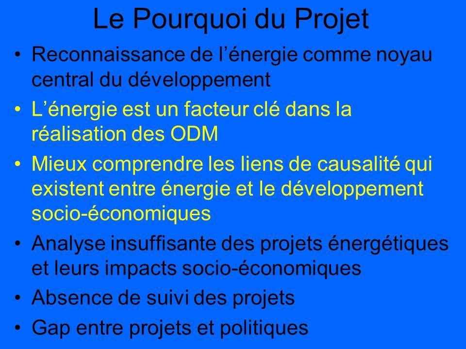Le Pourquoi du ProjetReconnaissance de l'énergie comme noyau central du développement. L'énergie est un facteur clé dans la réalisation des ODM.