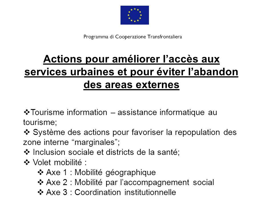 Actions pour améliorer l'accès aux services urbaines et pour éviter l'abandon des areas externes