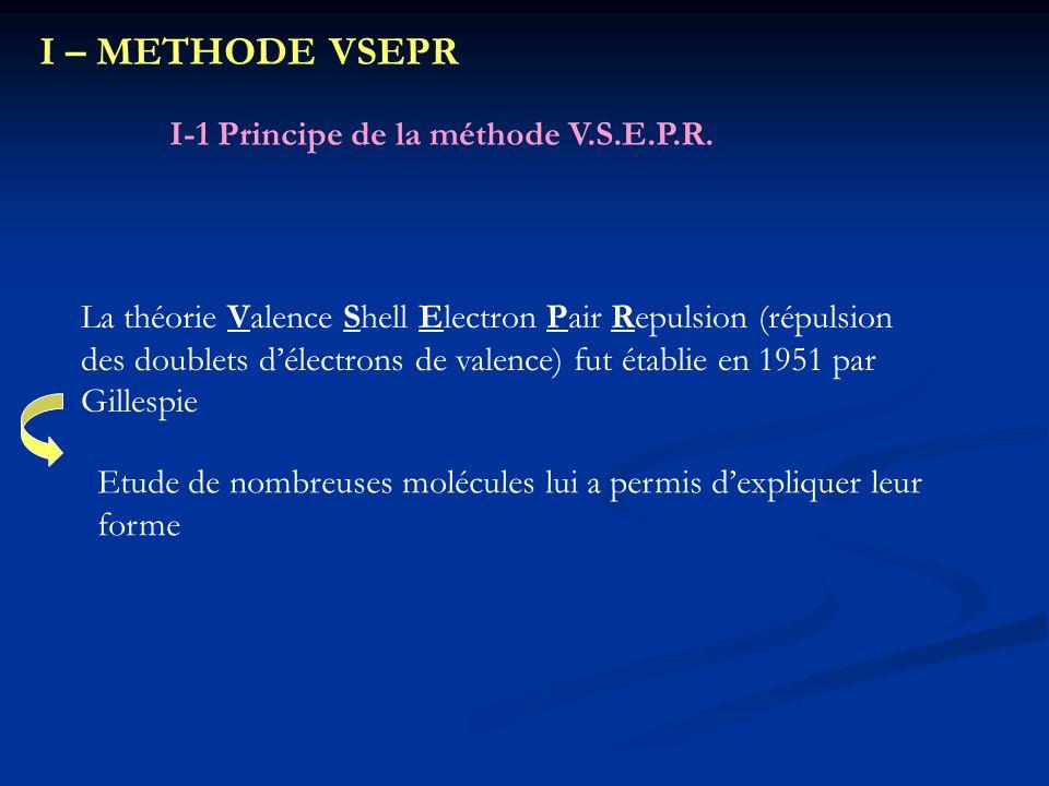 I – METHODE VSEPR I-1 Principe de la méthode V.S.E.P.R.