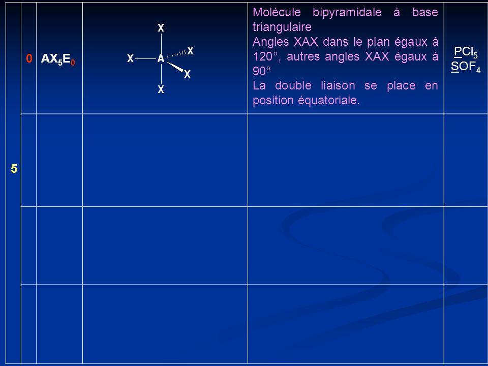 5 AX5E0. Molécule bipyramidale à base triangulaire. Angles XAX dans le plan égaux à 120°, autres angles XAX égaux à 90°