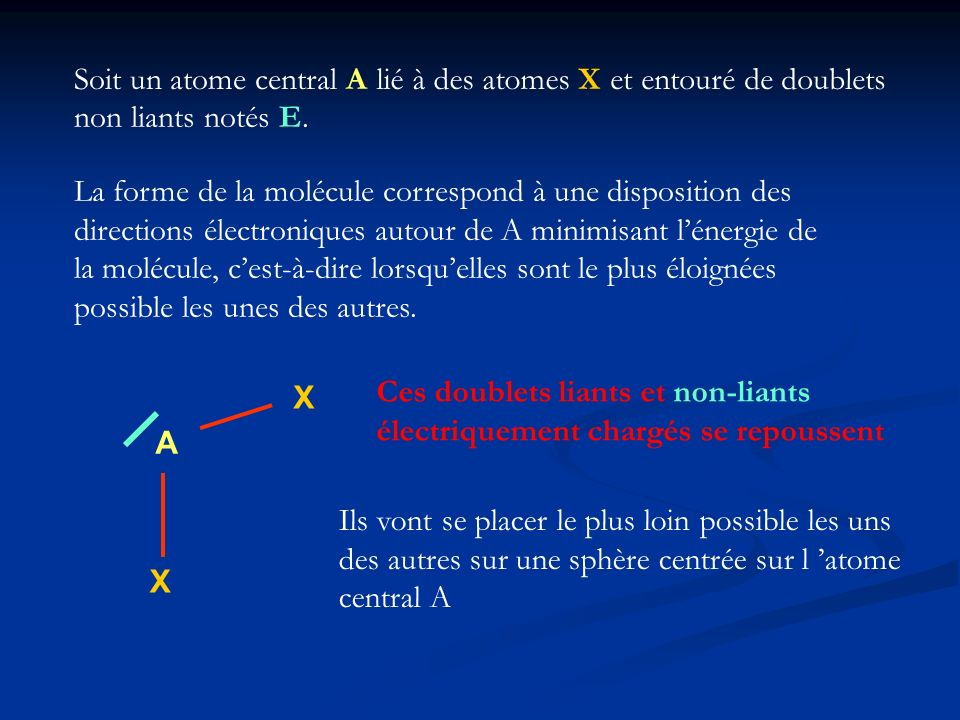 Soit un atome central A lié à des atomes X. et entouré de doublets. non liants notés E.