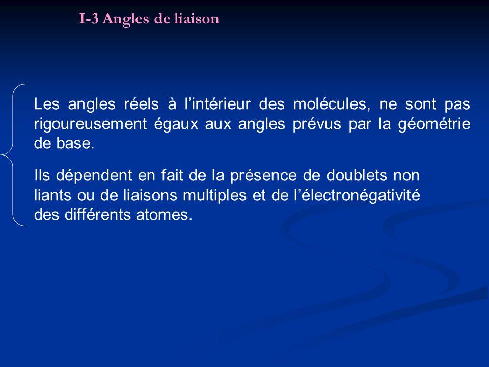 I-3 Angles de liaison Les angles réels à l'intérieur des molécules, ne sont pas rigoureusement égaux aux angles prévus par la géométrie de base.