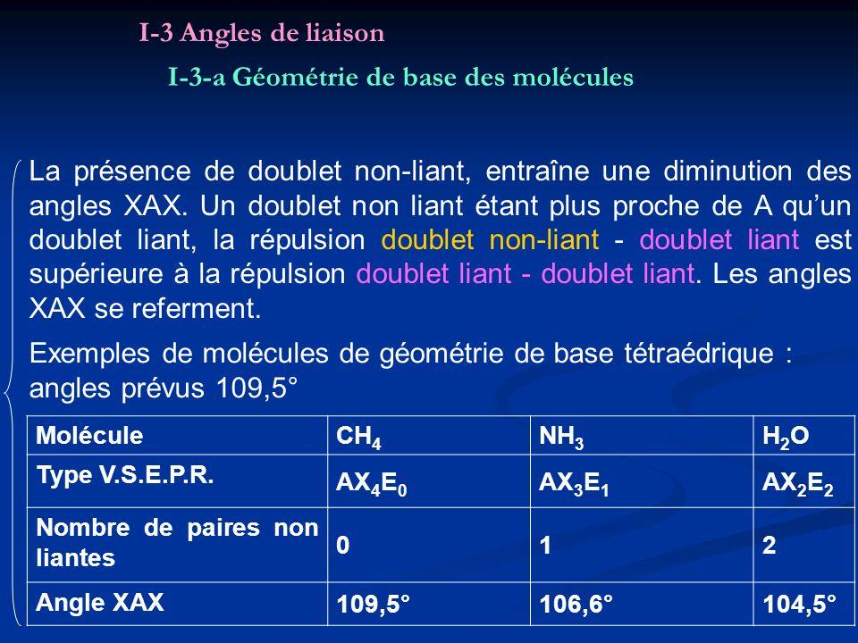 I-3-a Géométrie de base des molécules