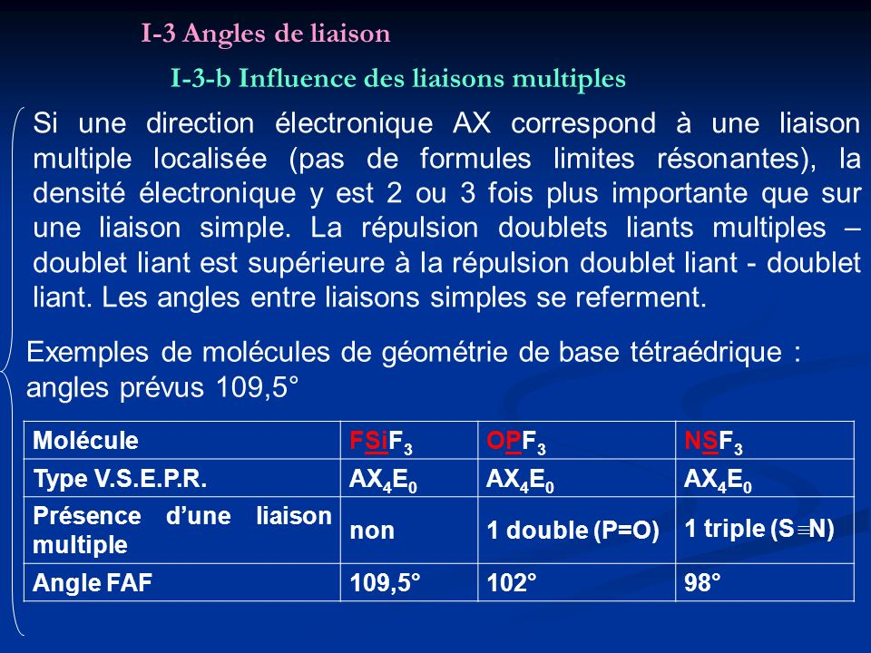I-3-b Influence des liaisons multiples
