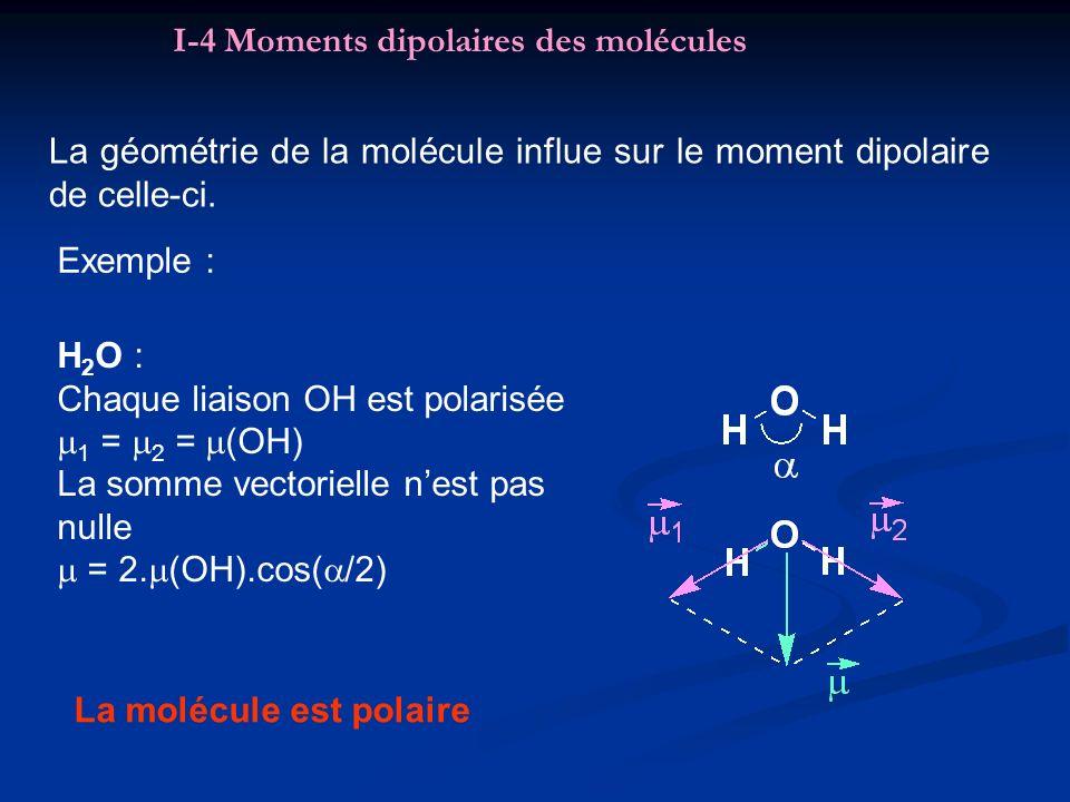 I-4 Moments dipolaires des molécules