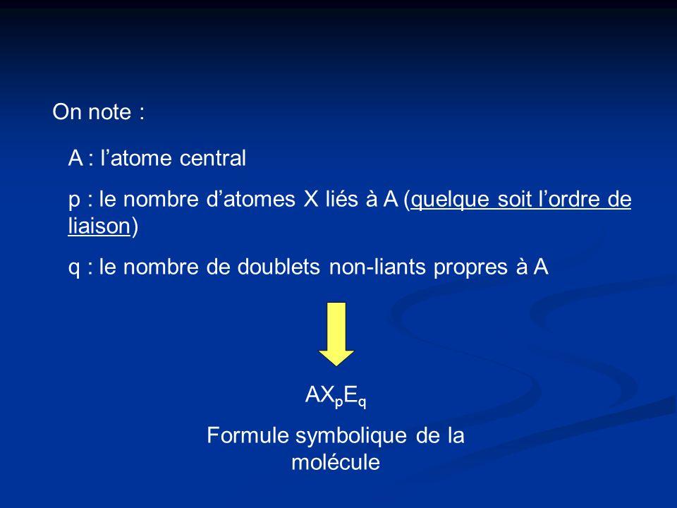 Formule symbolique de la molécule