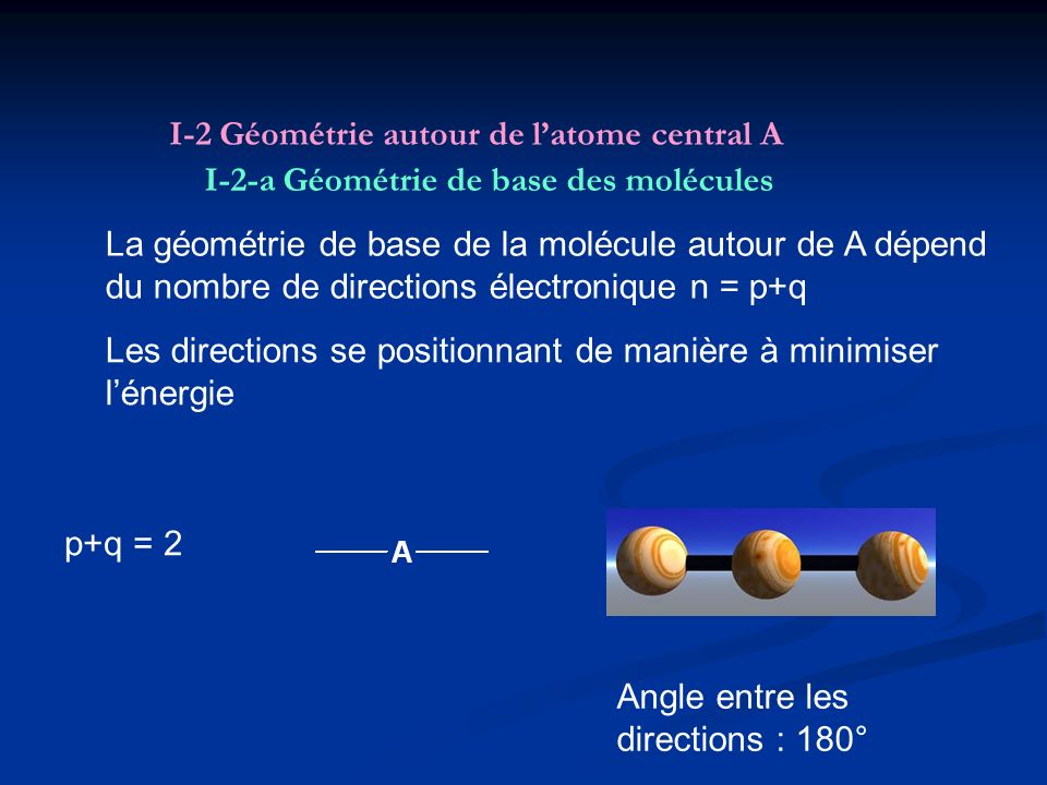 I-2 Géométrie autour de l'atome central A