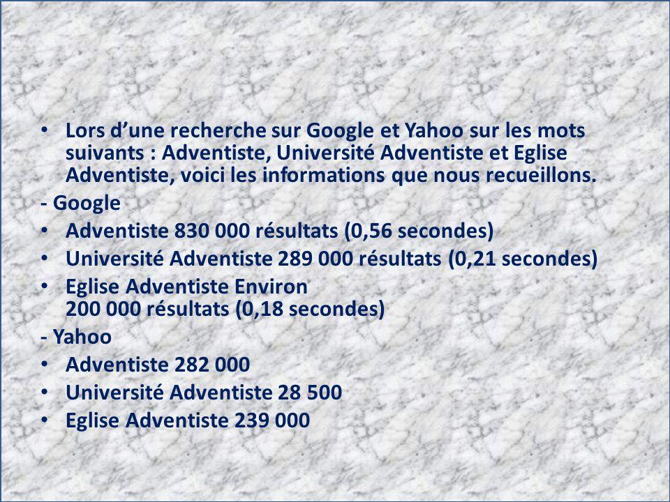 Lors d'une recherche sur Google et Yahoo sur les mots suivants : Adventiste, Université Adventiste et Eglise Adventiste, voici les informations que nous recueillons.