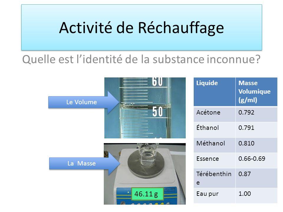 Activité de Réchauffage - ppt télécharger