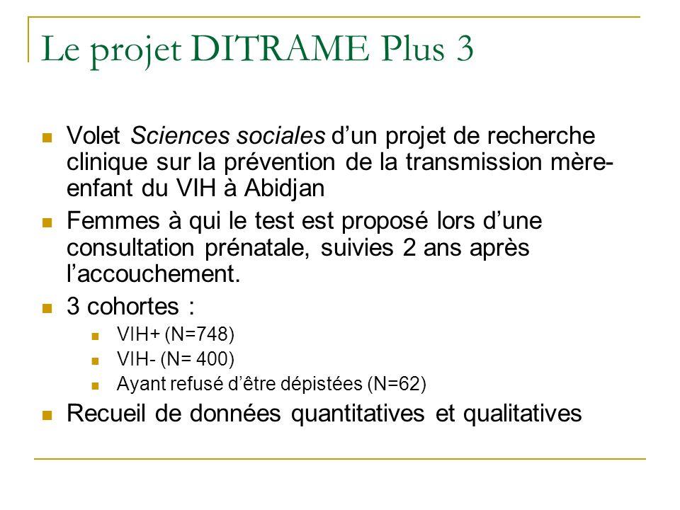 Le projet DITRAME Plus 3 Volet Sciences sociales d'un projet de recherche clinique sur la prévention de la transmission mère-enfant du VIH à Abidjan.