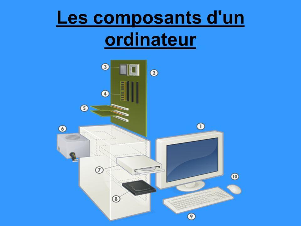 Les composants d un ordinateur