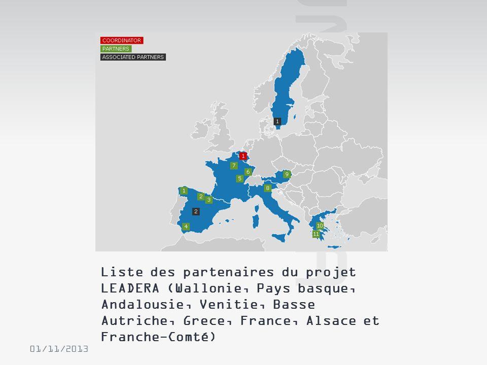 Liste des partenaires du projet LEADERA (Wallonie, Pays basque, Andalousie, Venitie, Basse Autriche, Grece, France, Alsace et Franche-Comté)