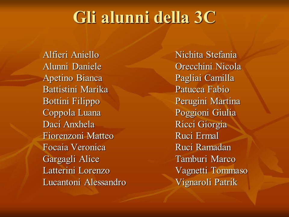 Gli alunni della 3C Alfieri Aniello Alunni Daniele Apetino Bianca
