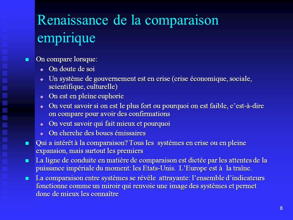 Renaissance de la comparaison empirique