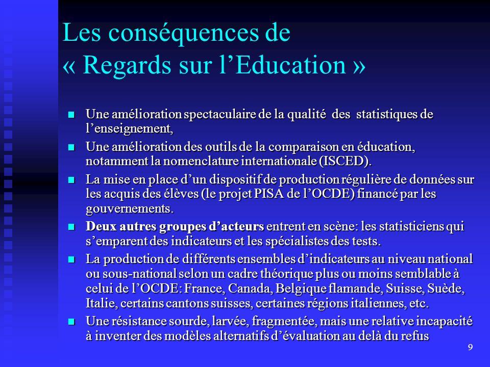 Les conséquences de « Regards sur l'Education »