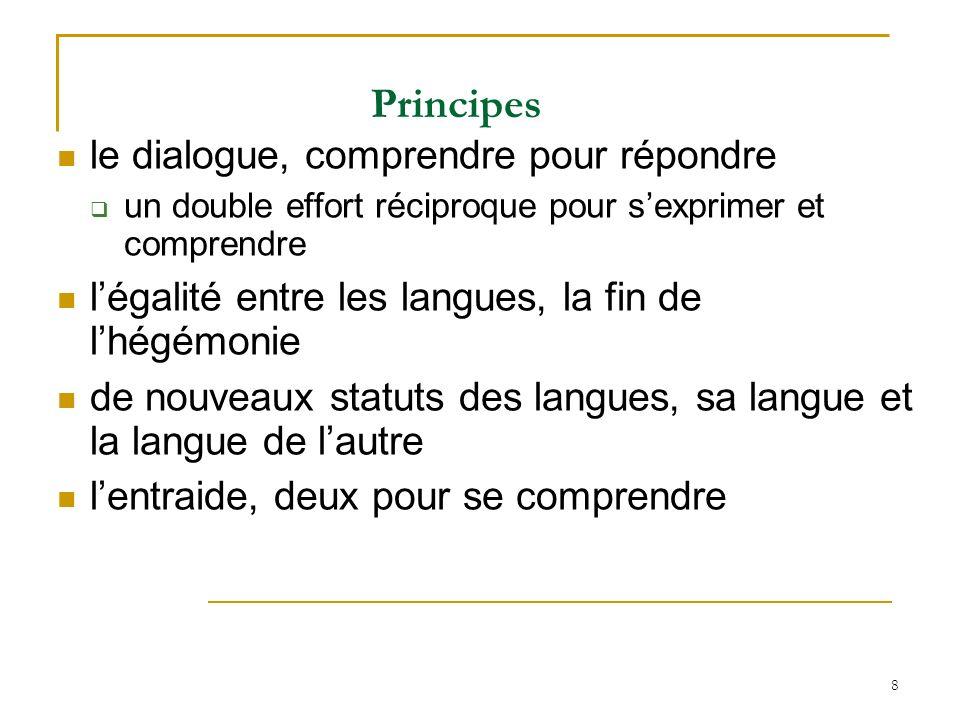 Principes le dialogue, comprendre pour répondre