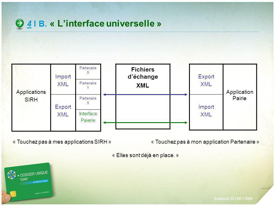 4 I B. « L'interface universelle »