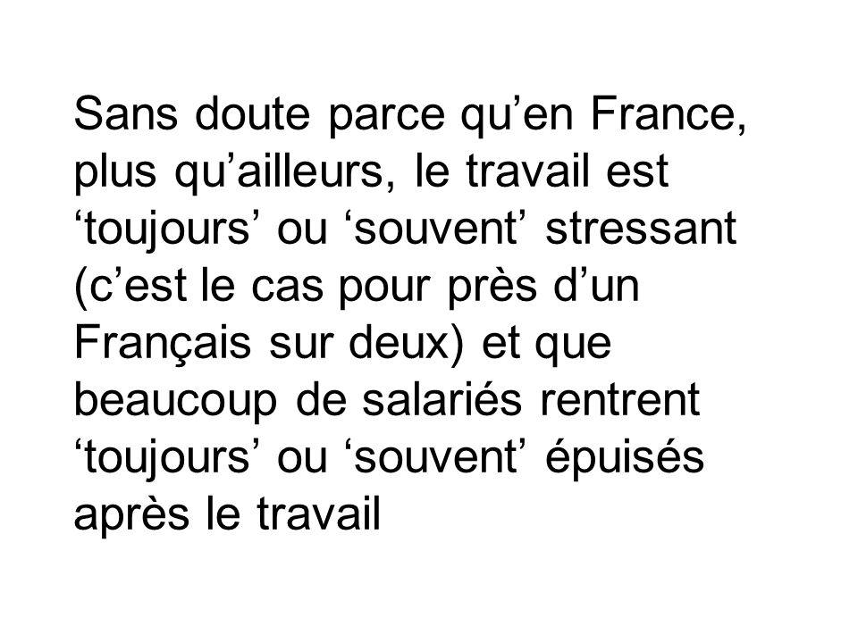 Sans doute parce qu'en France, plus qu'ailleurs, le travail est 'toujours' ou 'souvent' stressant (c'est le cas pour près d'un Français sur deux) et que beaucoup de salariés rentrent 'toujours' ou 'souvent' épuisés après le travail