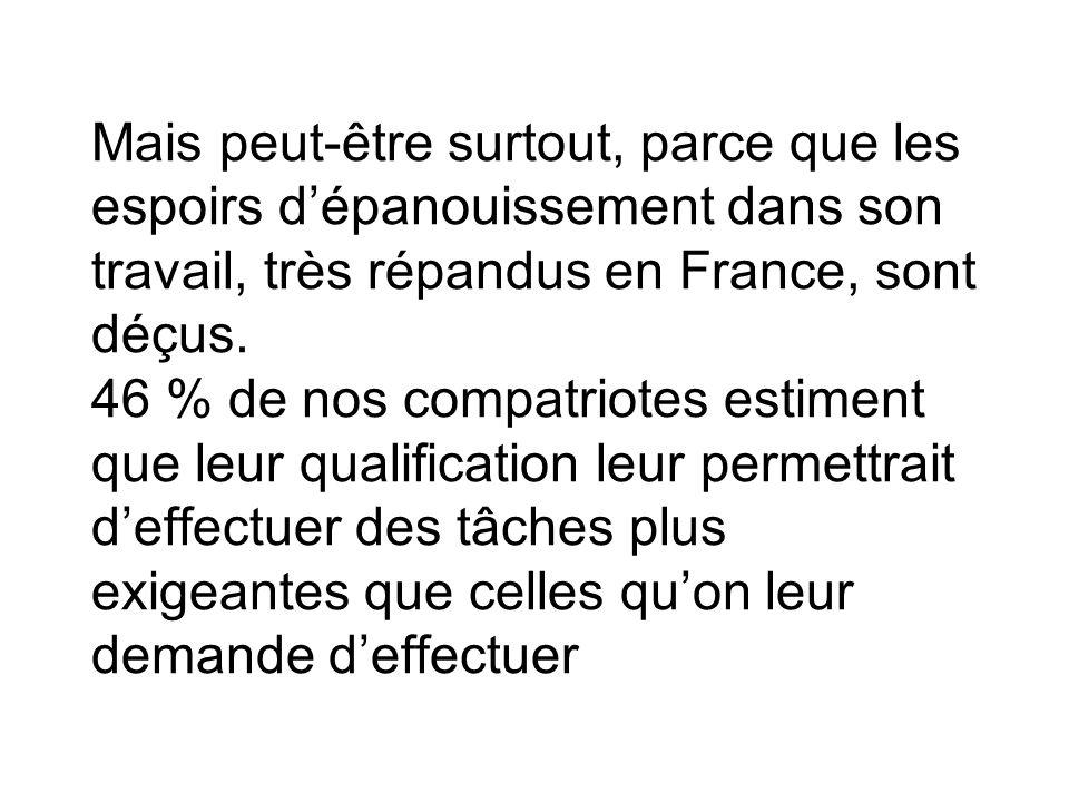 Mais peut-être surtout, parce que les espoirs d'épanouissement dans son travail, très répandus en France, sont déçus.