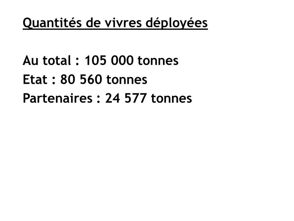Quantités de vivres déployées