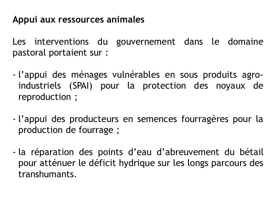 Appui aux ressources animales